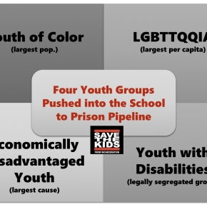 Four Youth Groups Pushed Into the School to PrisonPipeline